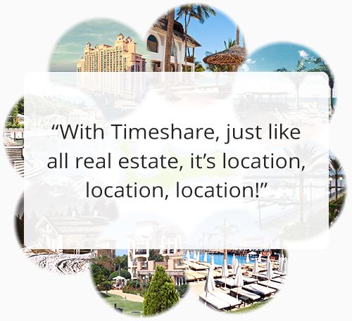 timeshare FAQ